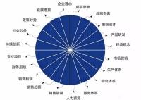 珠海辦公家具經營趨勢,你知道多少?