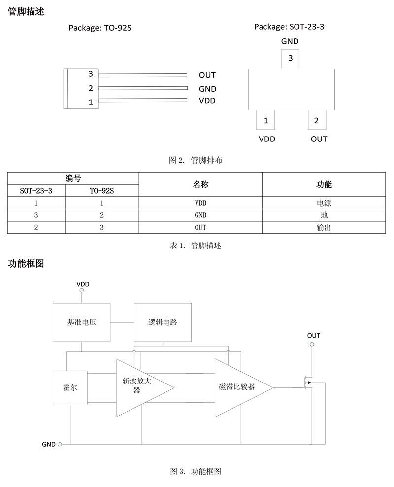 光大SDC1183