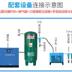 油环式真空泵和水环式真空泵的结构及应用