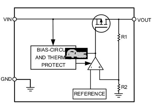 150mA低功耗高压CMOS LDO稳压器润石国产RS3005系列,工作电压范